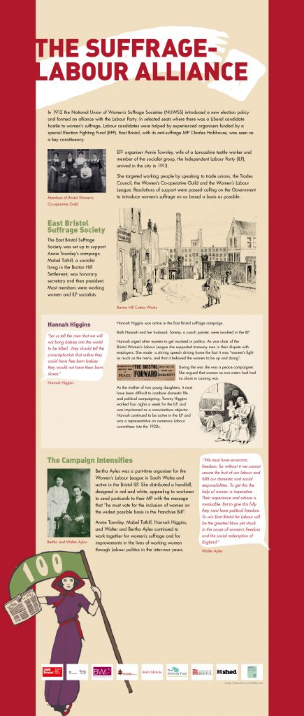 banner design suffragette illustration south wales illustrator Frank Duffy votes for women 100 anniversary